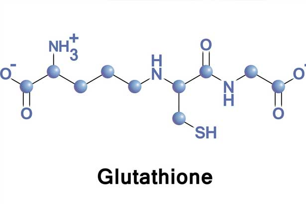 glutothione youthful looking skin & anti-aging miami